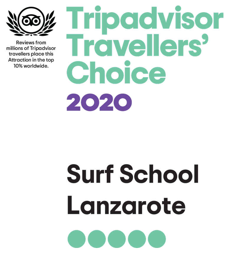trip advisor travellers choice award 2020